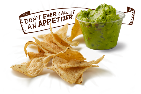 Using Chipotle As Our Control Because It S Universally Delicious Super Affordable We Sample The Best And Worst In Area Of Tableside Guac